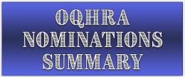 January OQHRA Nominationa Summary